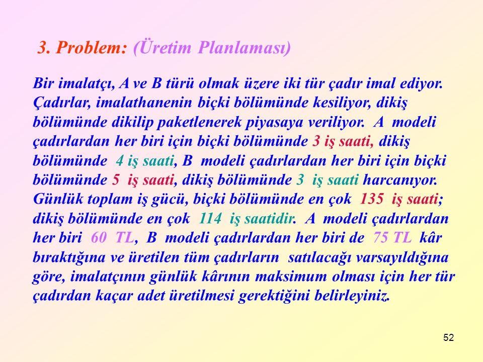 3. Problem: (Üretim Planlaması)