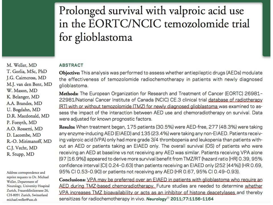 Weller et al. (2011) analyzed the survival data of patients with glioblastoma who were enrolled in a randomized trial of radiotherapy alone versus radiotherapy plus temozolomide.. Valproic acid had no apparent effect on survival for patients treated with radiotherapy alone. Conversely, for patients receiving temozolomide chemoradiotherapy, valproic acid appeared to confer greater survival benefits compared with treatment with enzyme-inducing AEDs only or no AED treatment.