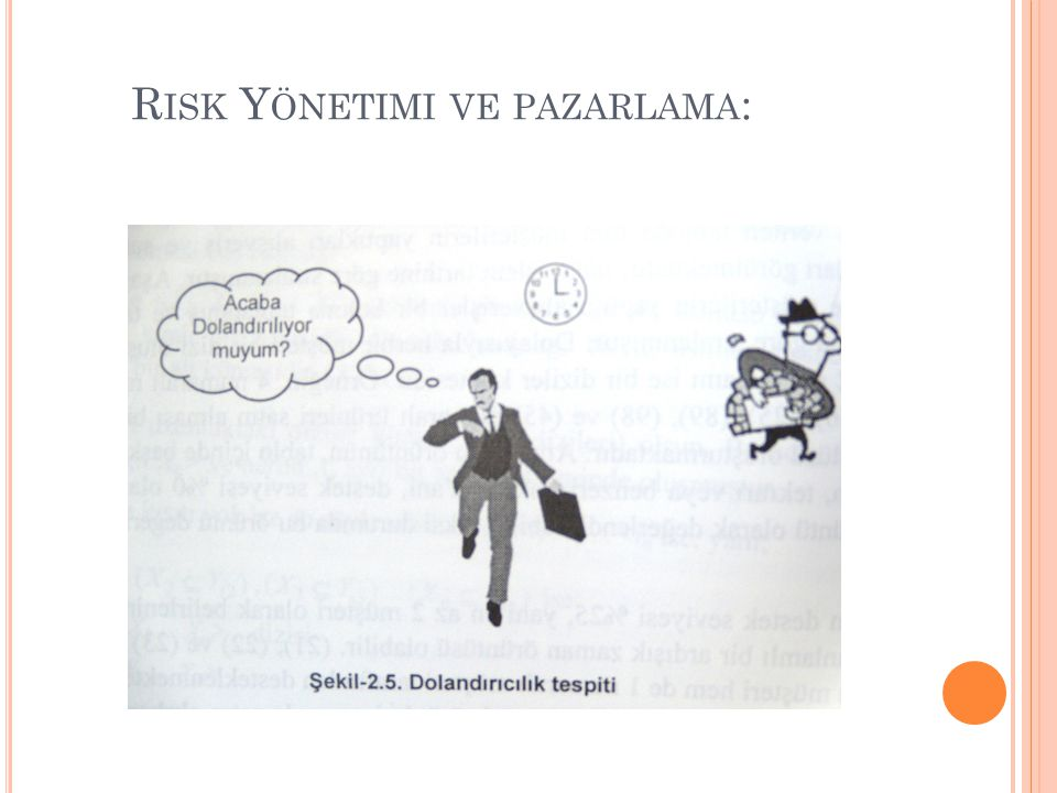 Risk Yönetimi ve pazarlama: