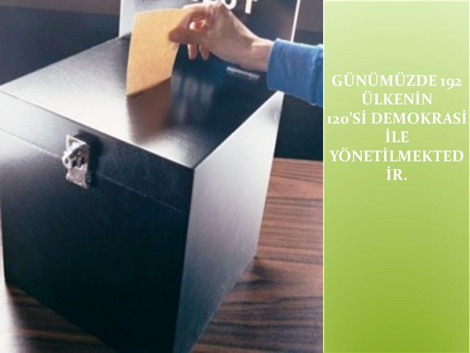 GÜNÜMÜZDE 192 ÜLKENİN 120'Sİ DEMOKRASİ İLE YÖNETİLMEKTED İR.