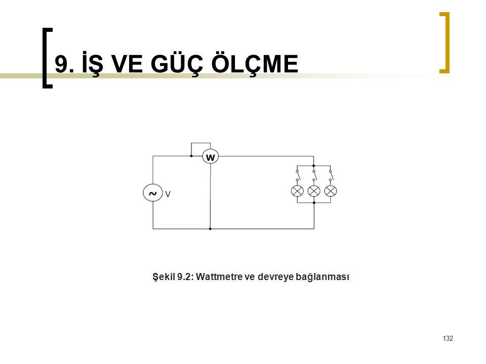 9. İŞ VE GÜÇ ÖLÇME Şekil 9.2: Wattmetre ve devreye bağlanması