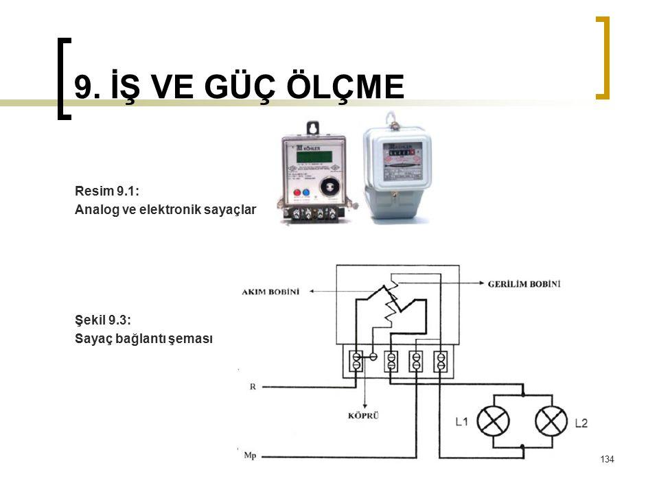 9. İŞ VE GÜÇ ÖLÇME Resim 9.1: Analog ve elektronik sayaçlar Şekil 9.3: