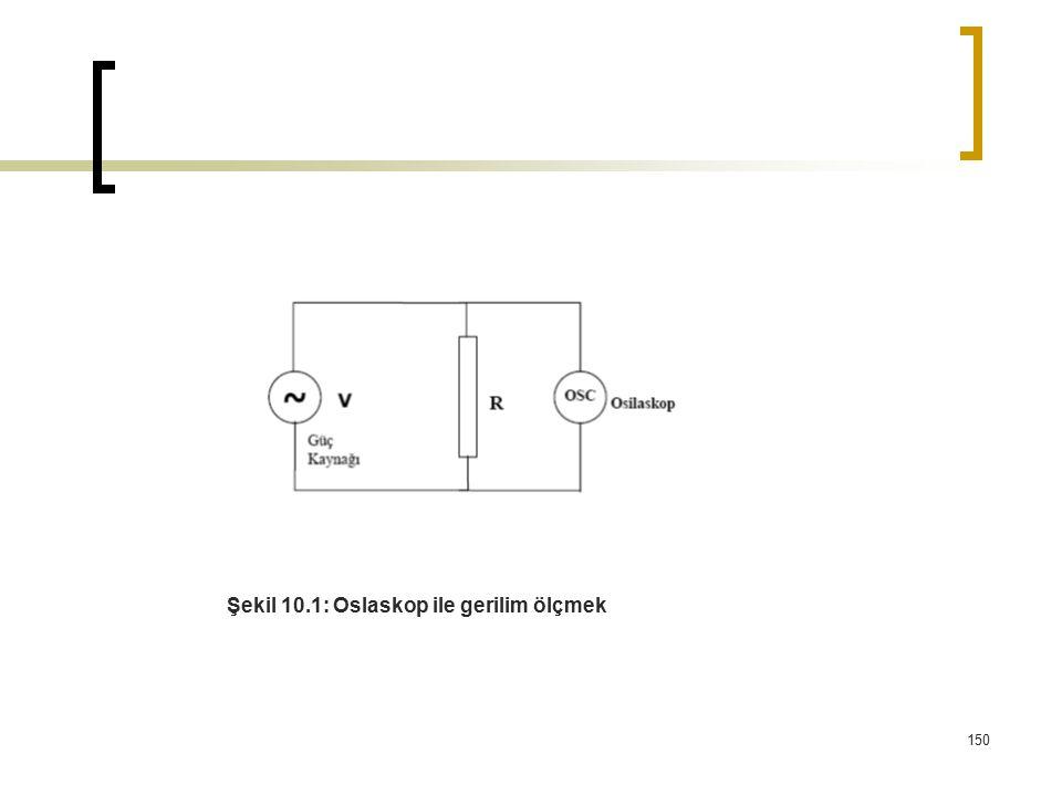 Şekil 10.1: Oslaskop ile gerilim ölçmek