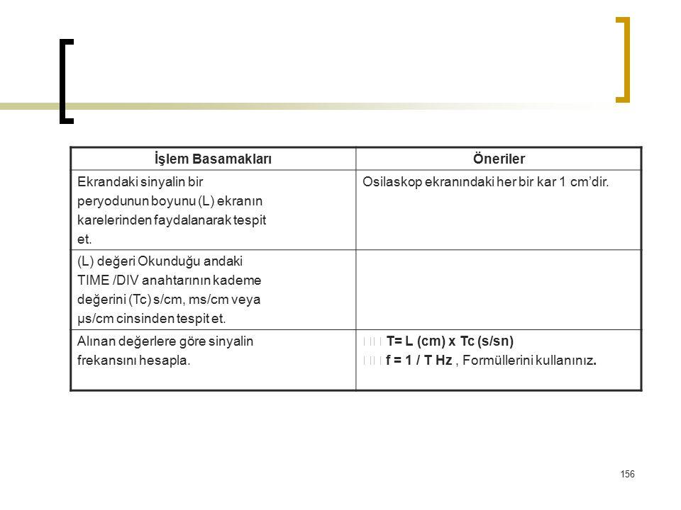 İşlem Basamakları Öneriler. Ekrandaki sinyalin bir. peryodunun boyunu (L) ekranın. karelerinden faydalanarak tespit.