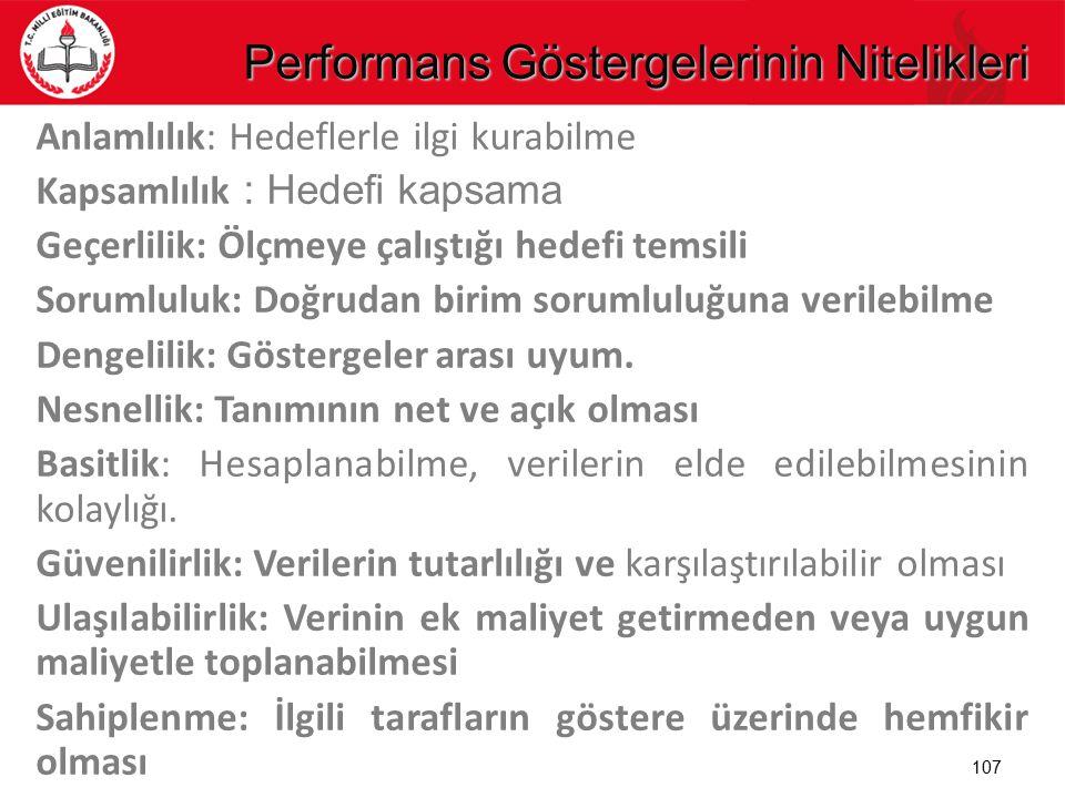 Performans Göstergelerinin Nitelikleri