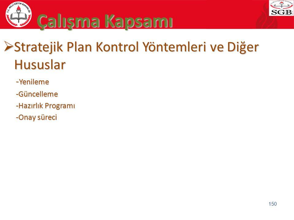 Çalışma Kapsamı Stratejik Plan Kontrol Yöntemleri ve Diğer Hususlar