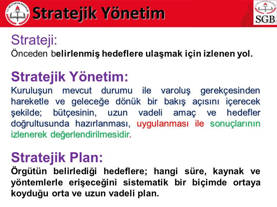 Stratejik Yönetim Strateji: Stratejik Yönetim: Stratejik Plan: