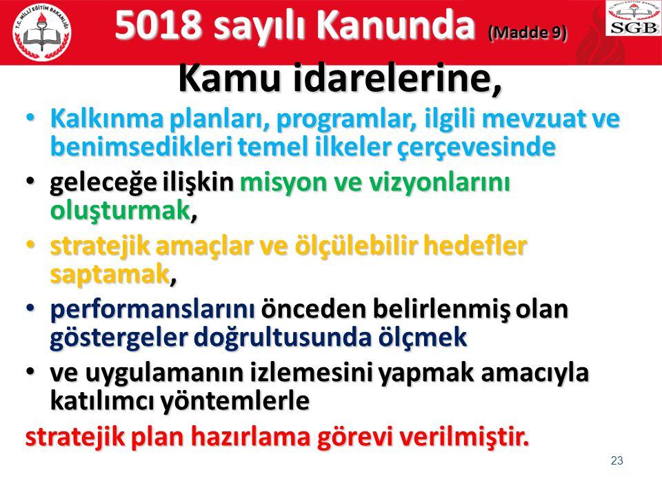 5018 sayılı Kanunda (Madde 9) Kamu idarelerine,