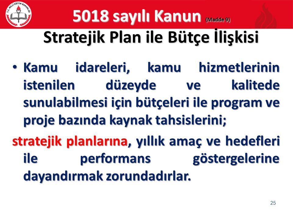 5018 sayılı Kanun (Madde 9) Stratejik Plan ile Bütçe İlişkisi