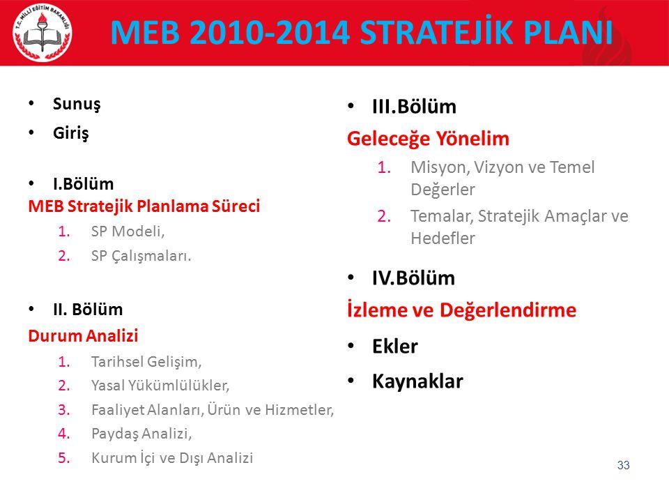 MEB 2010-2014 STRATEJİK PLANI III.Bölüm Geleceğe Yönelim IV.Bölüm