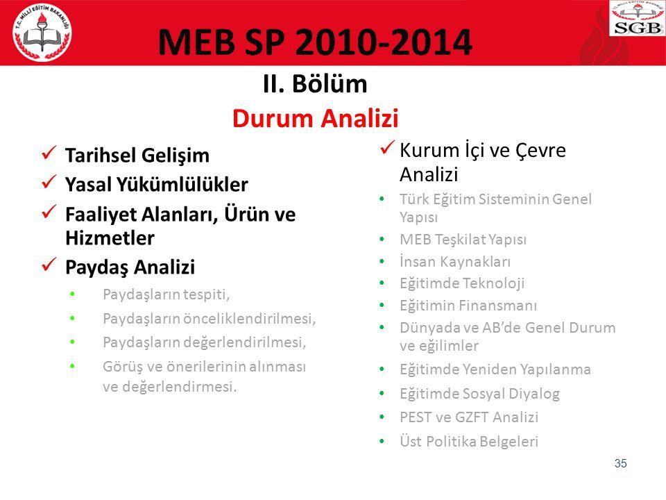 MEB SP 2010-2014 II. Bölüm Durum Analizi