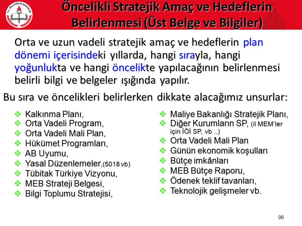 Öncelikli Stratejik Amaç ve Hedeflerin Belirlenmesi (Üst Belge ve Bilgiler)