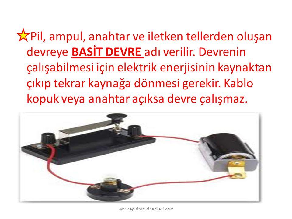 Pil, ampul, anahtar ve iletken tellerden oluşan devreye BASİT DEVRE adı verilir. Devrenin çalışabilmesi için elektrik enerjisinin kaynaktan çıkıp tekrar kaynağa dönmesi gerekir. Kablo kopuk veya anahtar açıksa devre çalışmaz.