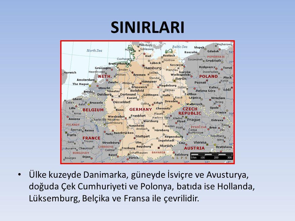 SINIRLARI