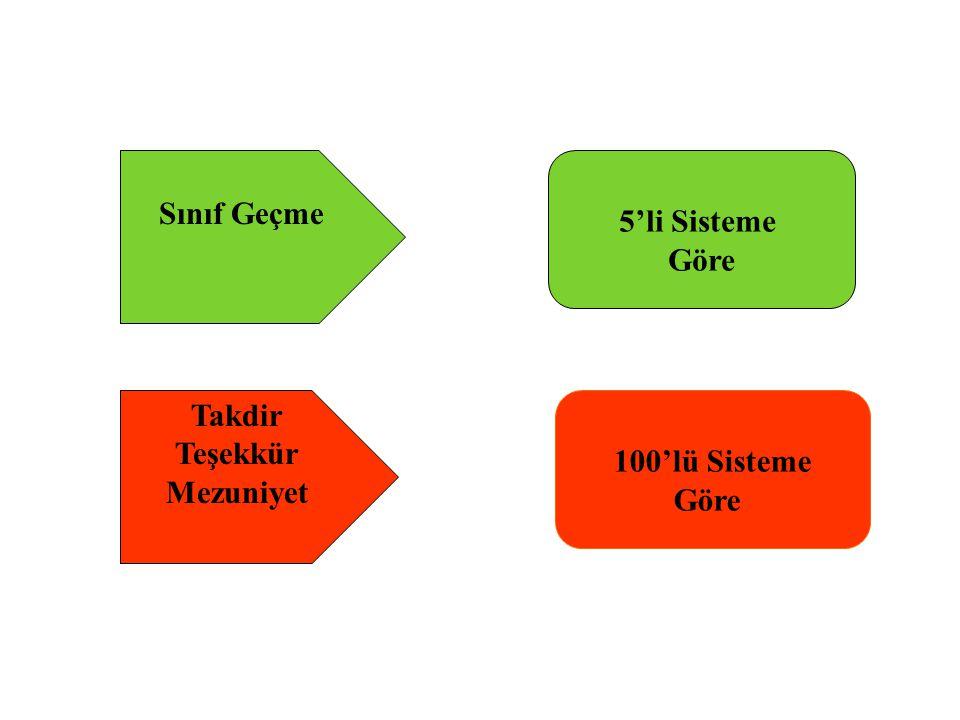 Sınıf Geçme 5'li Sisteme Göre Takdir Teşekkür Mezuniyet 100'lü Sisteme Göre