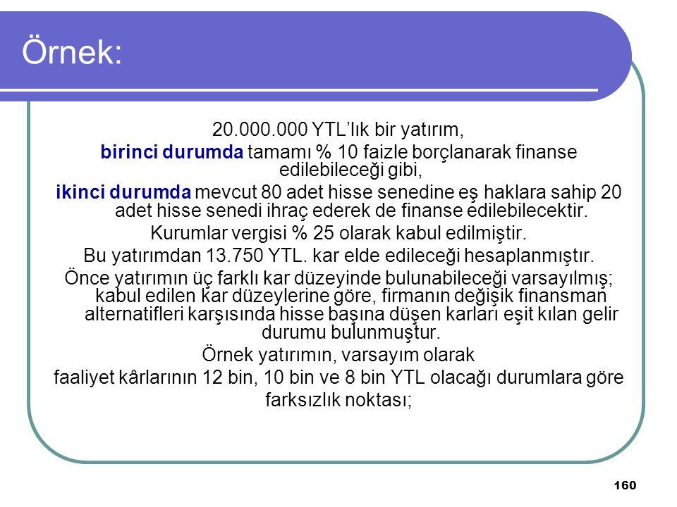 Örnek: 20.000.000 YTL'lık bir yatırım,