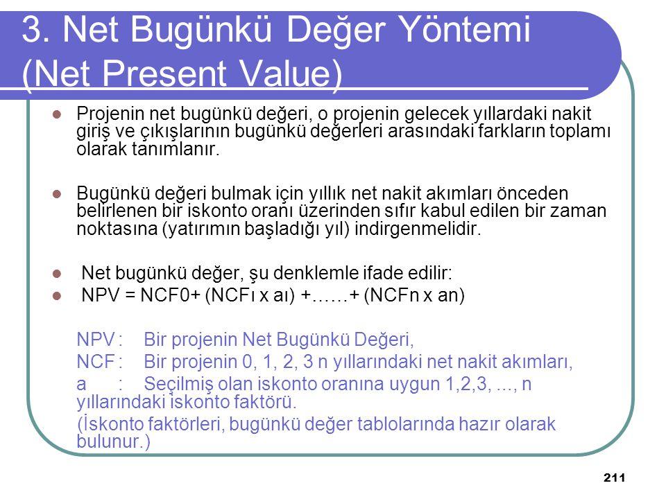 3. Net Bugünkü Değer Yöntemi (Net Present Value)