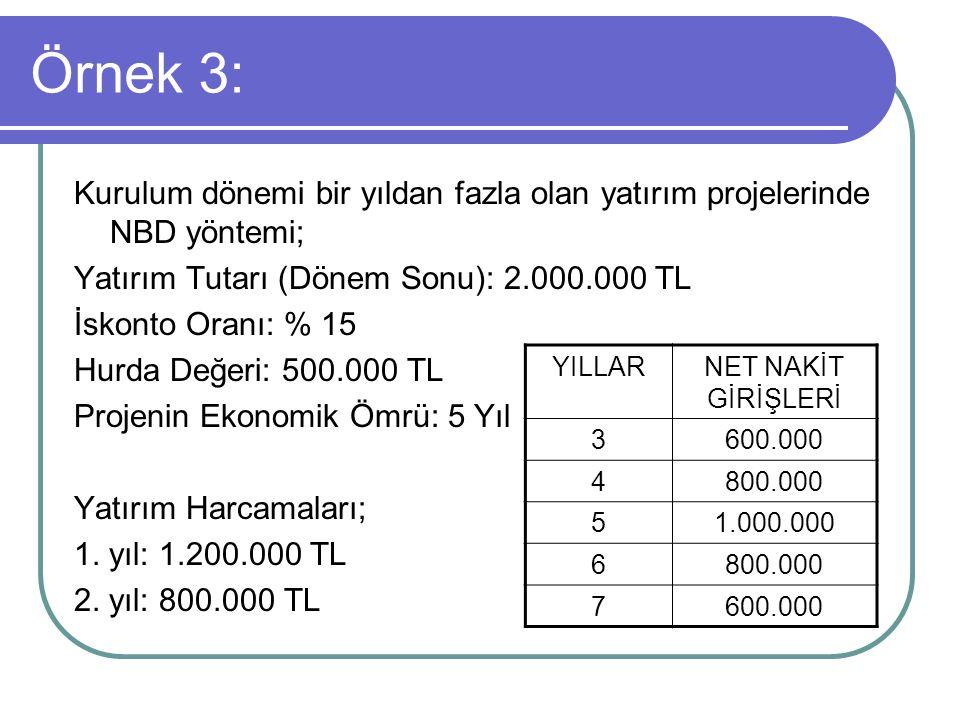 Örnek 3: Kurulum dönemi bir yıldan fazla olan yatırım projelerinde NBD yöntemi; Yatırım Tutarı (Dönem Sonu): 2.000.000 TL.