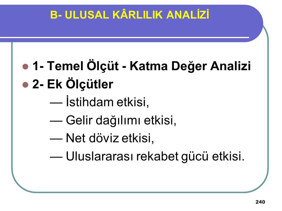 B- ULUSAL KÂRLILIK ANALİZİ