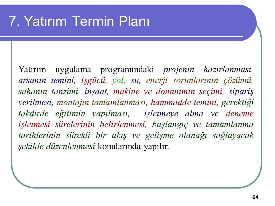 7. Yatırım Termin Planı