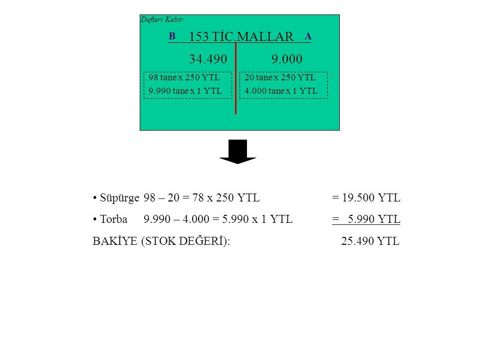 Defteri Kebir B. 153 TİC.MALLAR. A. 34.490. 9.000. 98 tane x 250 YTL. 9.990 tane x 1 YTL. 20 tane x 250 YTL.