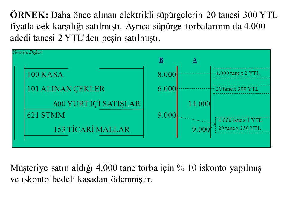 ÖRNEK: Daha önce alınan elektrikli süpürgelerin 20 tanesi 300 YTL fiyatla çek karşılığı satılmıştı. Ayrıca süpürge torbalarının da 4.000 adedi tanesi 2 YTL'den peşin satılmıştı.