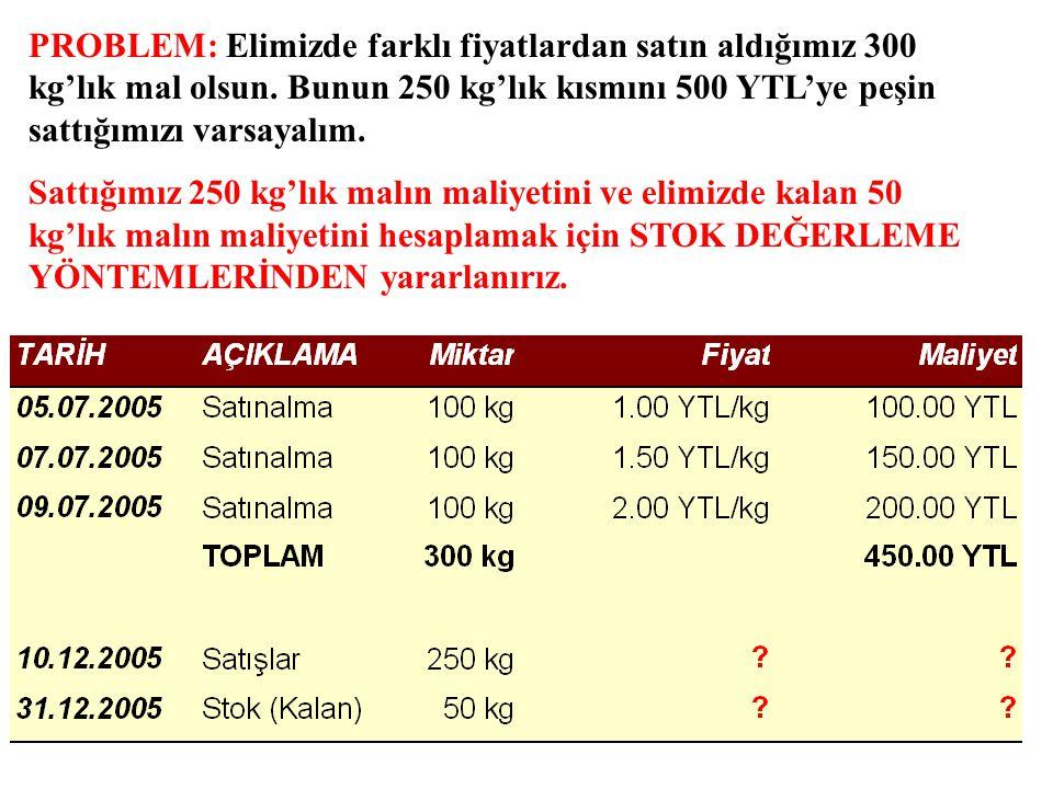 PROBLEM: Elimizde farklı fiyatlardan satın aldığımız 300 kg'lık mal olsun. Bunun 250 kg'lık kısmını 500 YTL'ye peşin sattığımızı varsayalım.