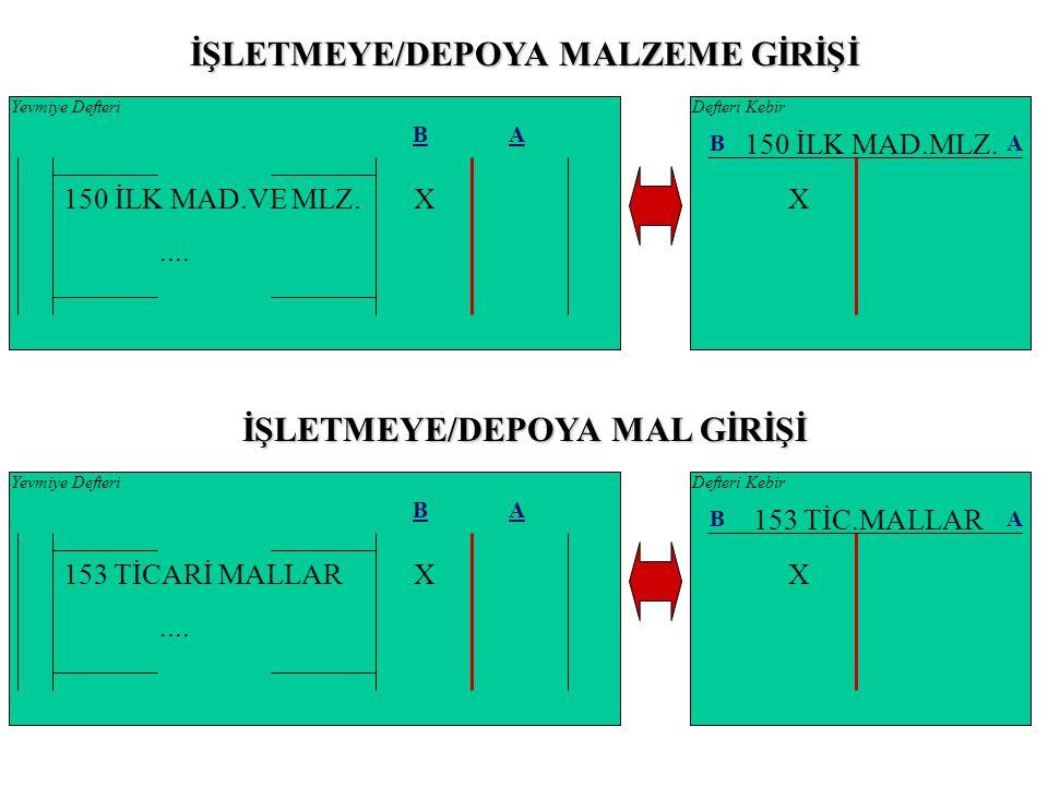 İŞLETMEYE/DEPOYA MALZEME GİRİŞİ İŞLETMEYE/DEPOYA MAL GİRİŞİ