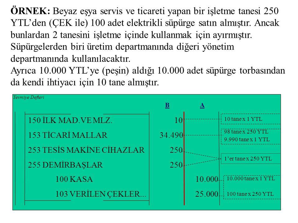 ÖRNEK: Beyaz eşya servis ve ticareti yapan bir işletme tanesi 250 YTL'den (ÇEK ile) 100 adet elektrikli süpürge satın almıştır. Ancak bunlardan 2 tanesini işletme içinde kullanmak için ayırmıştır. Süpürgelerden biri üretim departmanında diğeri yönetim departmanında kullanılacaktır.