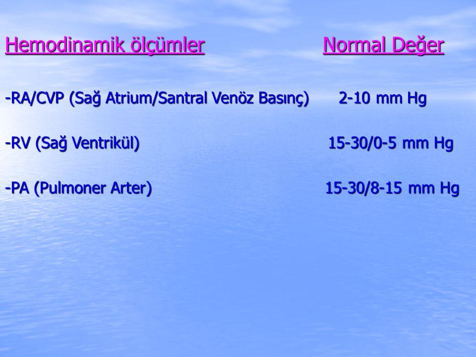 Hemodinamik ölçümler Normal Değer