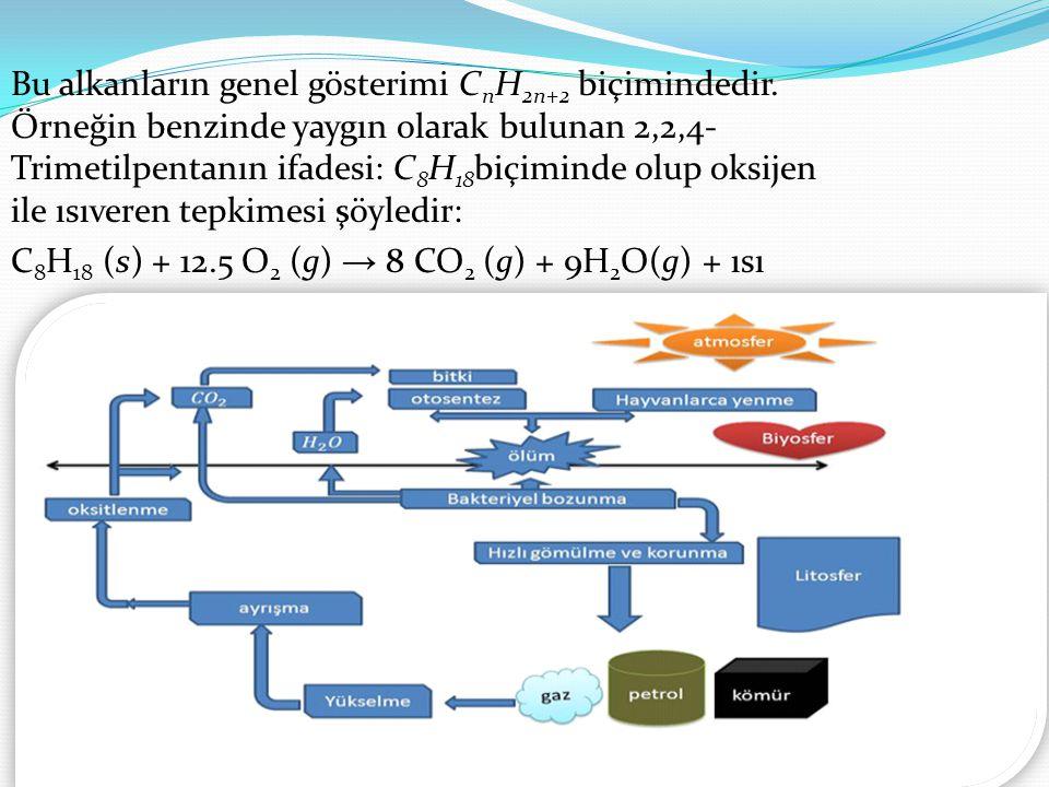 Bu alkanların genel gösterimi CnH2n+2 biçimindedir