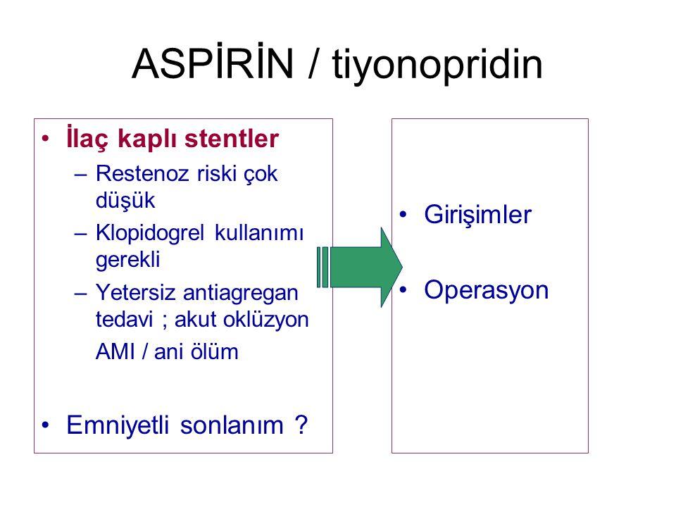 ASPİRİN / tiyonopridin