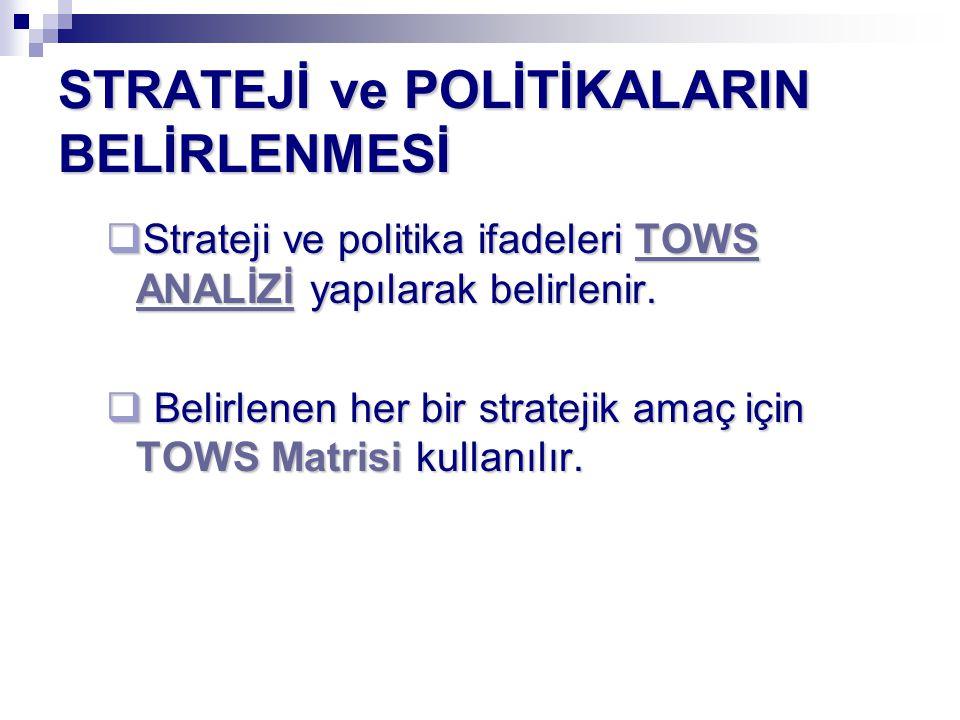 STRATEJİ ve POLİTİKALARIN BELİRLENMESİ