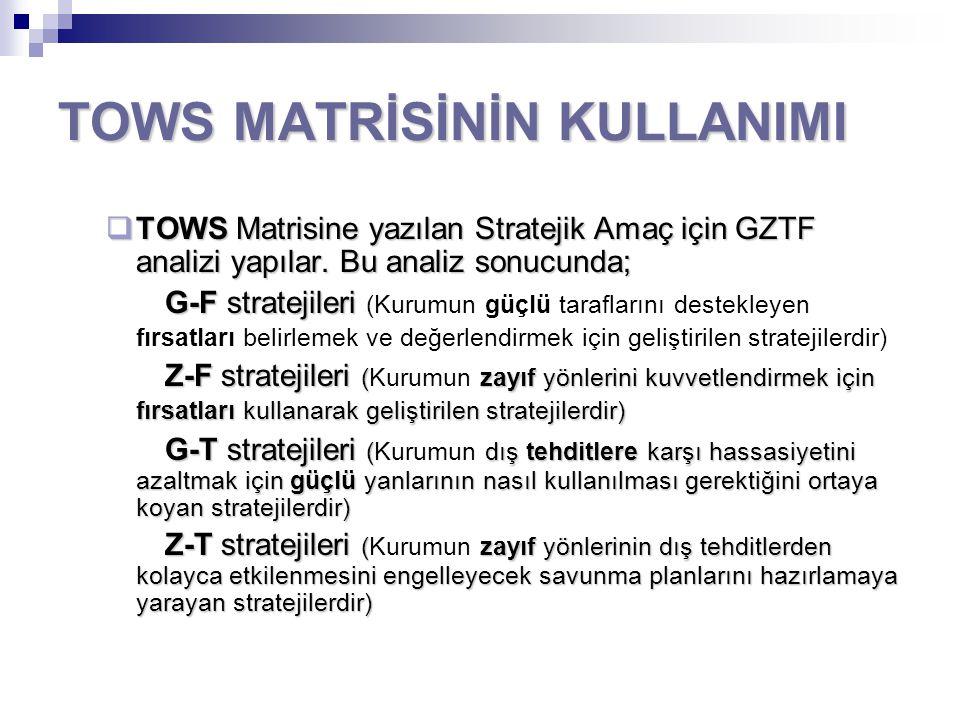 TOWS MATRİSİNİN KULLANIMI