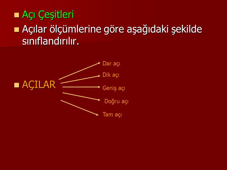 Açılar ölçümlerine göre aşağıdaki şekilde sınıflandırılır.