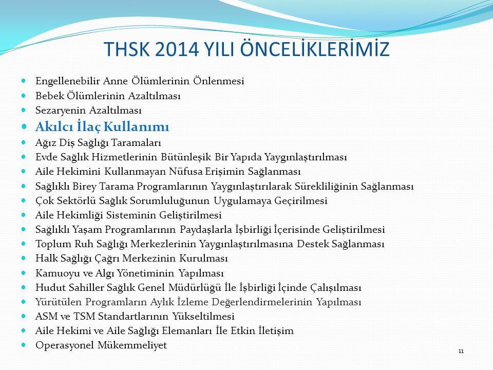 THSK 2014 YILI ÖNCELİKLERİMİZ