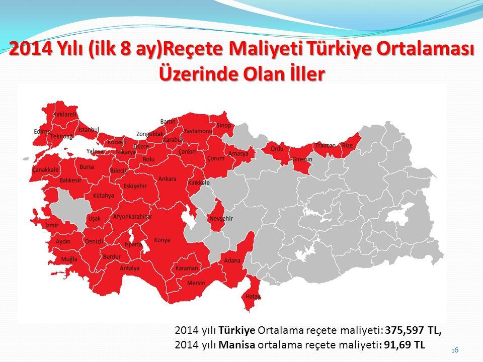 2014 Yılı (ilk 8 ay)Reçete Maliyeti Türkiye Ortalaması Üzerinde Olan İller
