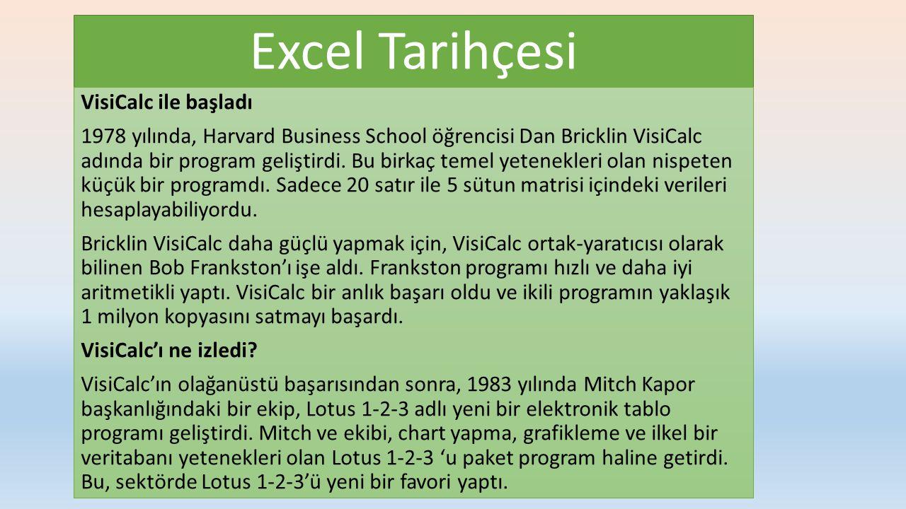 Excel Tarihçesi VisiCalc ile başladı