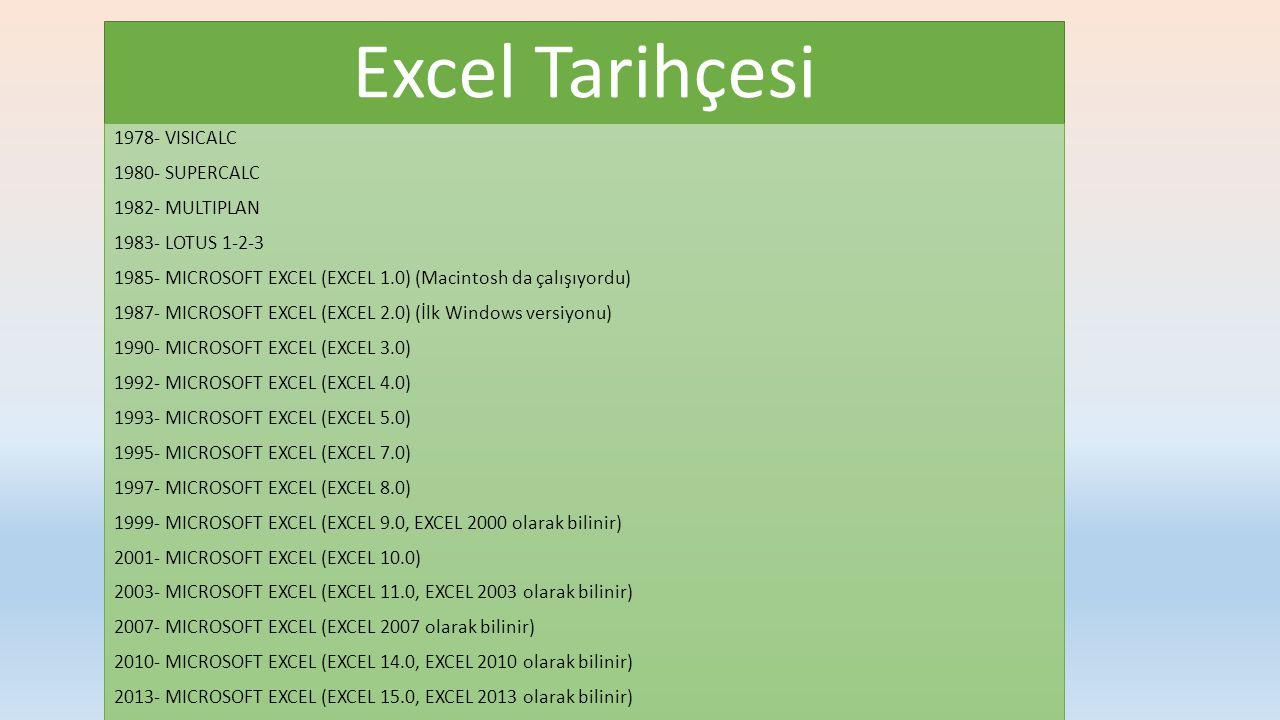 Excel Tarihçesi 1978- VISICALC 1980- SUPERCALC 1982- MULTIPLAN