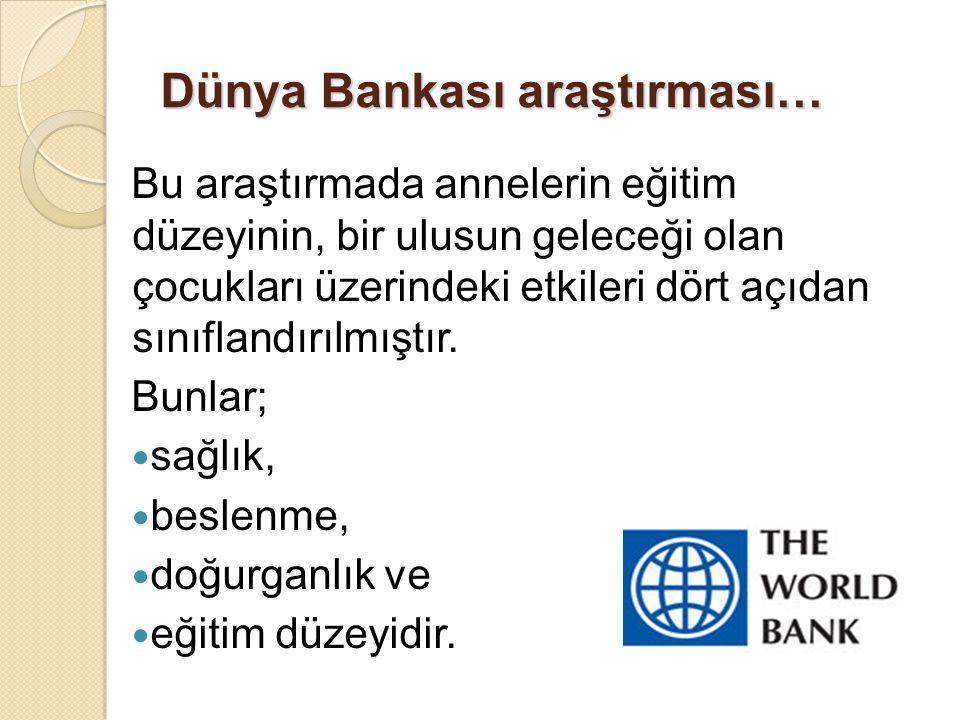 Dünya Bankası araştırması…