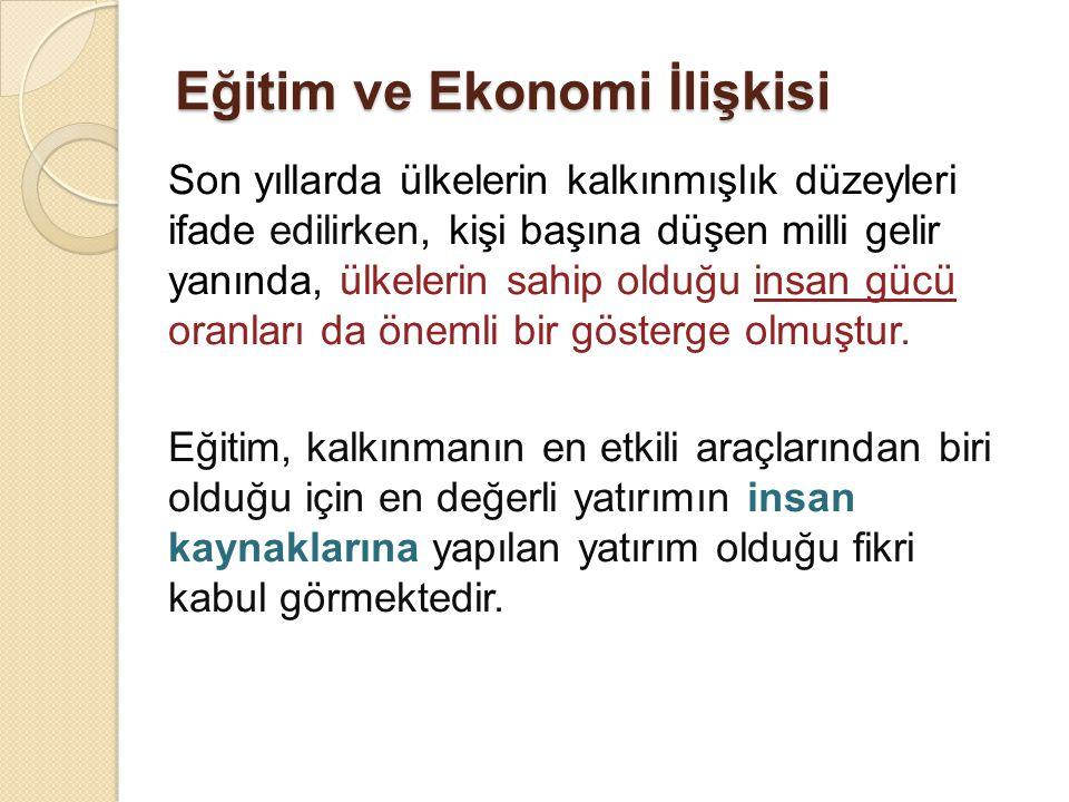 Eğitim ve Ekonomi İlişkisi