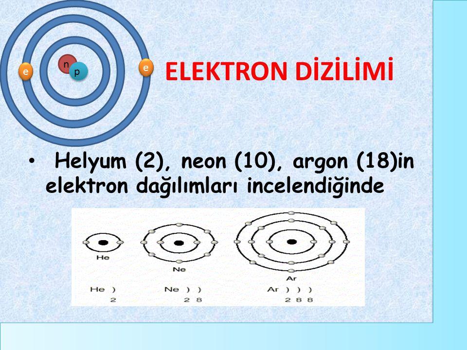 ELEKTRON DİZİLİMİ Helyum (2), neon (10), argon (18)in elektron dağılımları incelendiğinde