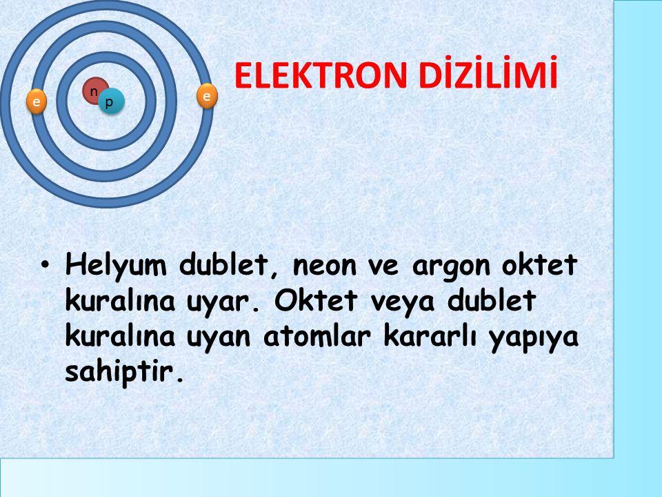 ELEKTRON DİZİLİMİ Helyum dublet, neon ve argon oktet kuralına uyar.