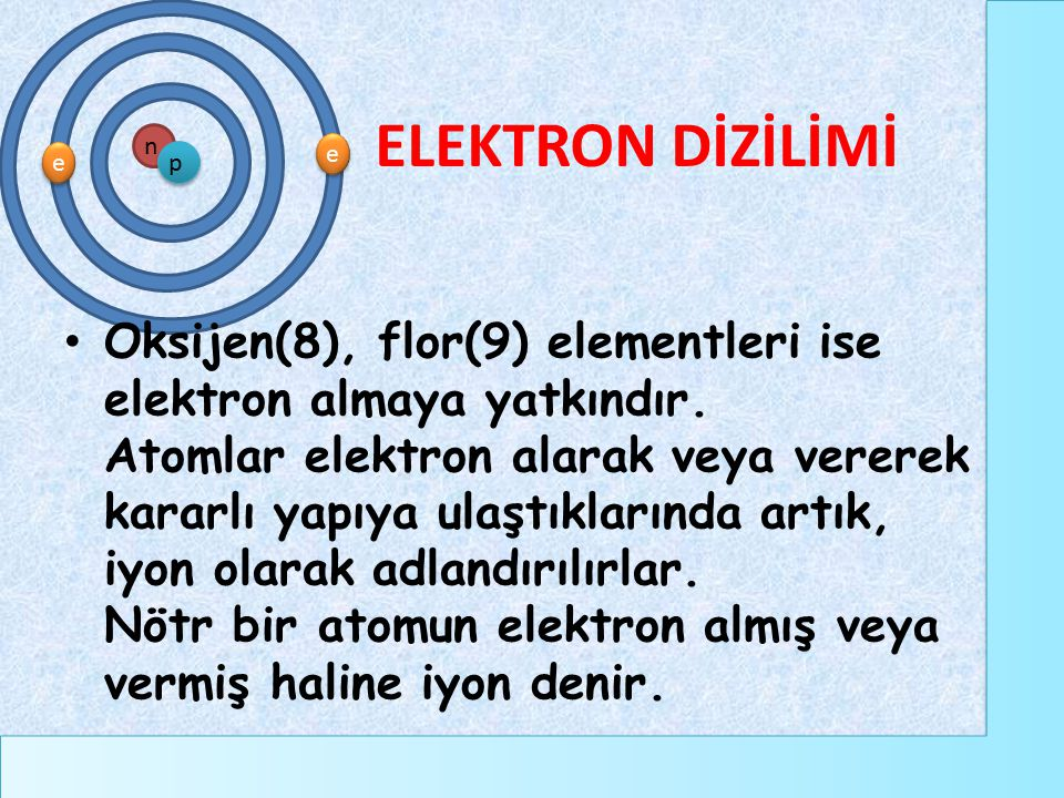 ELEKTRON DİZİLİMİ
