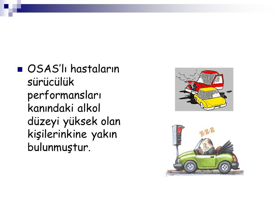OSAS'lı hastaların sürücülük performansları kanındaki alkol düzeyi yüksek olan kişilerinkine yakın bulunmuştur.
