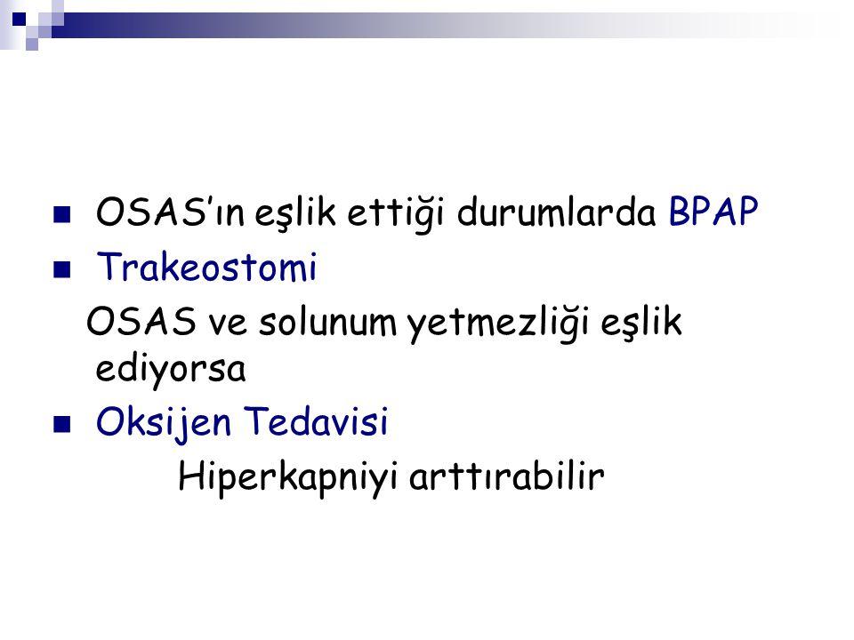 OSAS'ın eşlik ettiği durumlarda BPAP