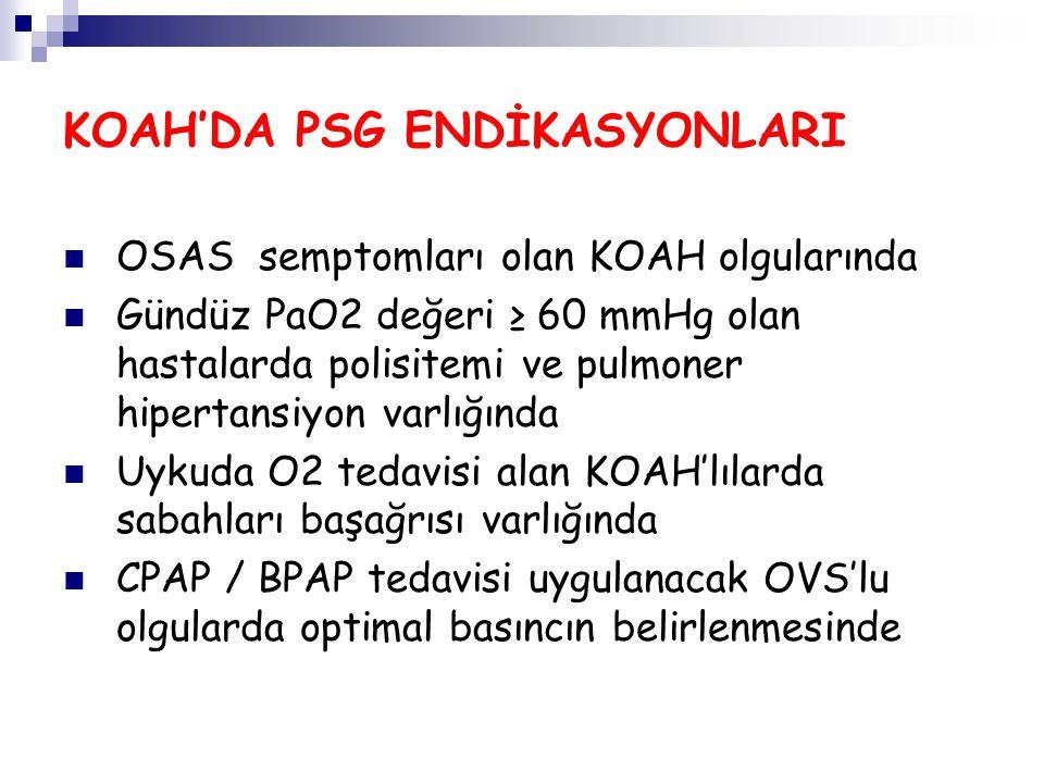 KOAH'DA PSG ENDİKASYONLARI