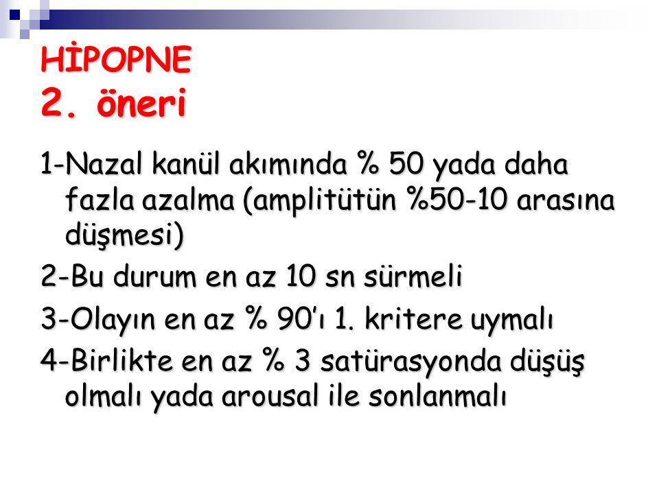 HİPOPNE 2. öneri 1-Nazal kanül akımında % 50 yada daha fazla azalma (amplitütün %50-10 arasına düşmesi)