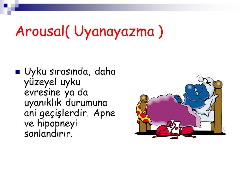 Arousal( Uyanayazma ) Uyku sırasında, daha yüzeyel uyku evresine ya da uyanıklık durumuna ani geçişlerdir.
