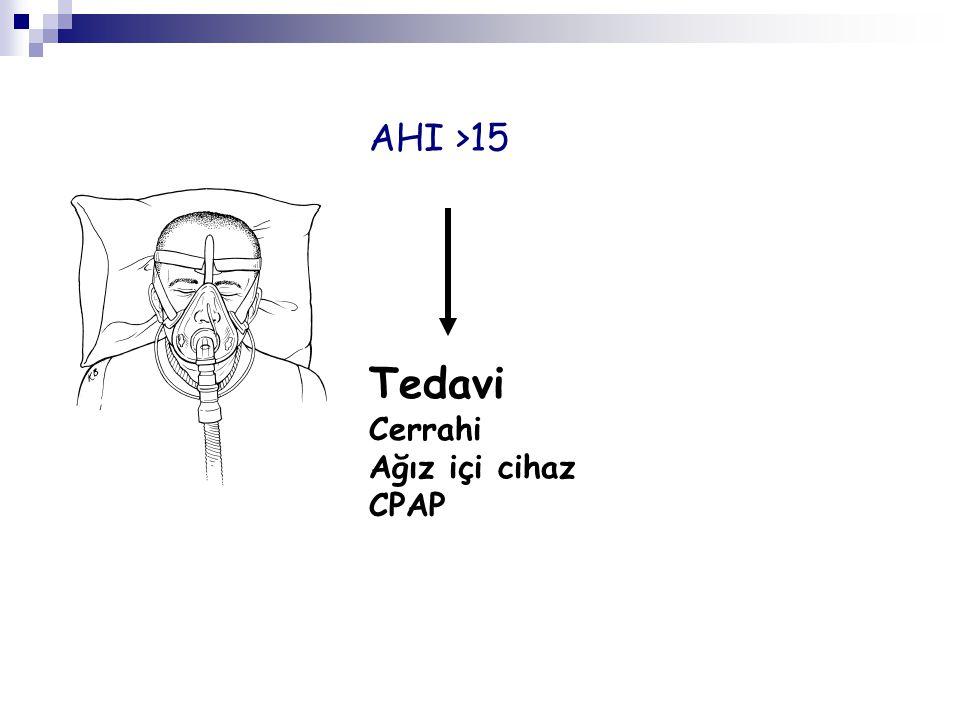 AHI >15 Tedavi Cerrahi Ağız içi cihaz CPAP